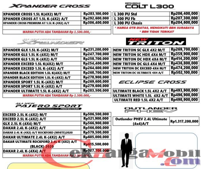 Daftar Harga Mitsubishi Madura