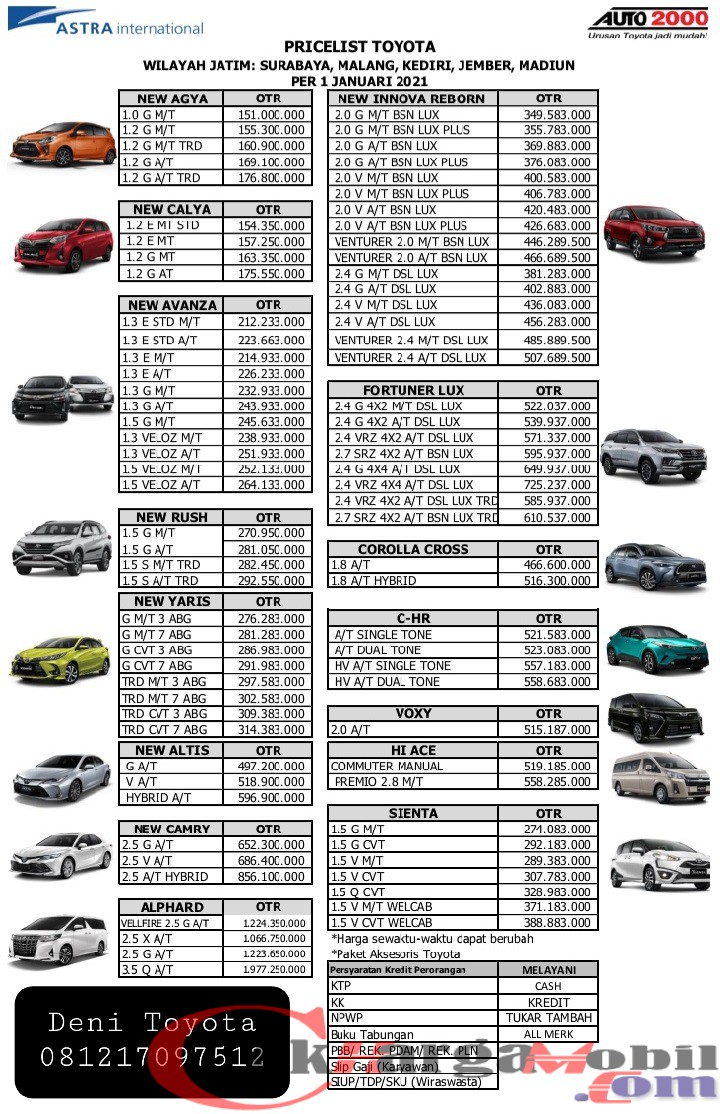 Harga Promo Sales Dealer Toyota Madiun