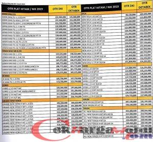 Daftar harga daihatsu 2019