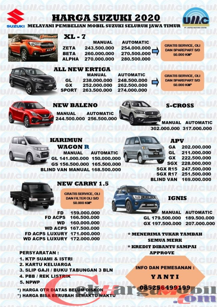 Daftar Harga Suzuki Terbaru 2020