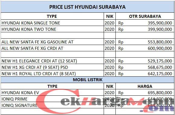 Daftar Harga Dealer Hyundai Gubeng